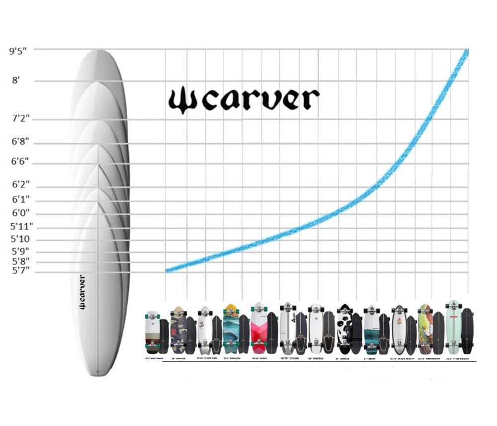 carver board selector skateboard portugal